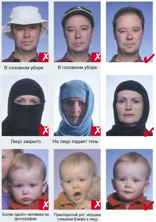 Фото на шенгенскую визу требования бумага